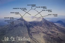 mt st helens post